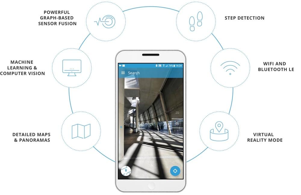 technic_mobile