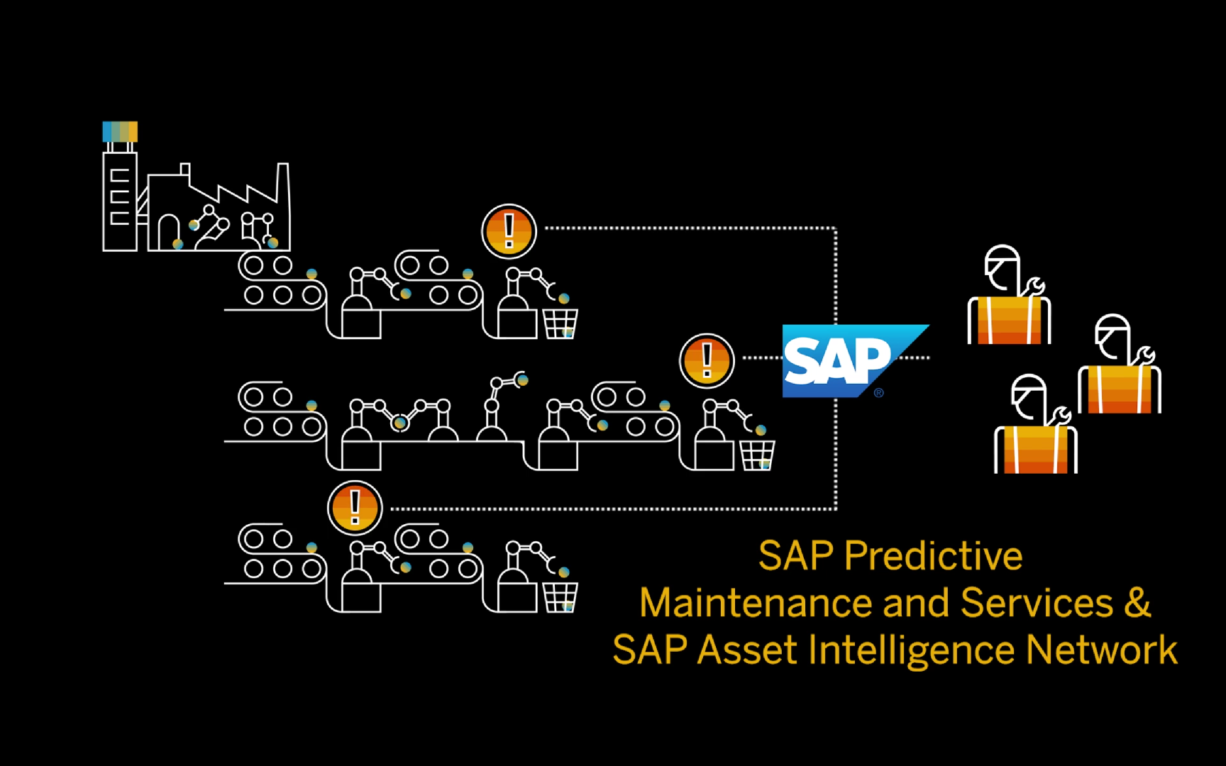 SAP Predictive Maintenance Network