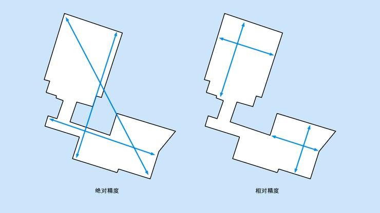 SLAM-Graphic-1-cn