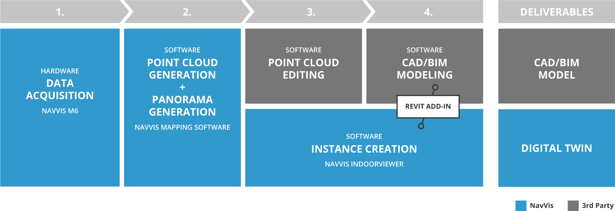 workflow_graphic