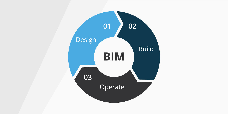 BIM_workflow