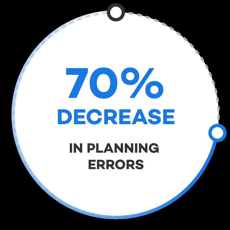 claim_planning-errors