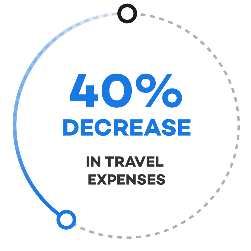 claim_travel-expenses